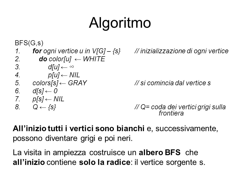 Algoritmo BFS(G,s) for ogni vertice u in V[G] – {s} // inizializzazione di ogni vertice. do color[u] ← WHITE.